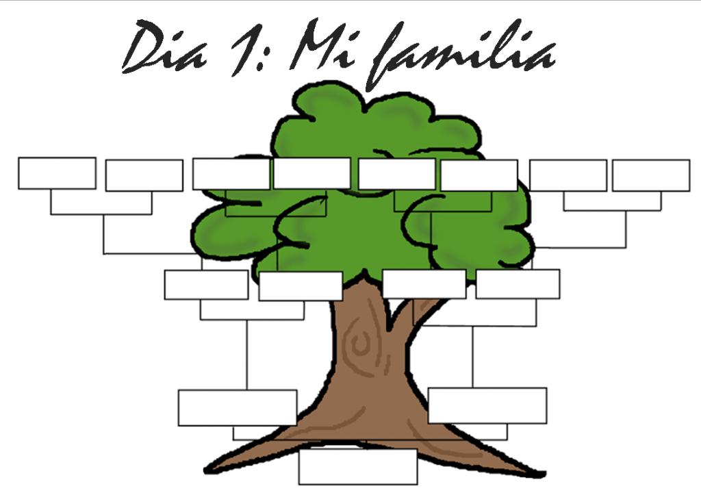 Resultado de imagen de arbol genealogico para completar